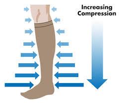 increase-compression